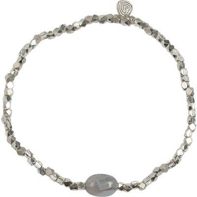 A Beautiful Story-Bracelets - Celebrate Blue Lace Agate Bracelet - Silver