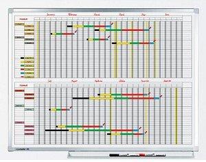 Legamaster PROFESSIONAL Planungstafel 120,0 x 90,0 cm