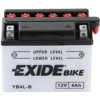 YB4L-B Motorcycle Battery