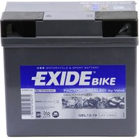 GEL12-19 Motorcycle Battery