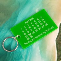 The Day You Became My Husband Keyring - Husband Gifts