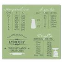 Personalised Chopping Board - Conversions