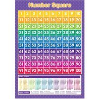 A3 Number Bonds Poster Story of 2 to 10 Numeracy Educational Learning Resource - Educational Gifts