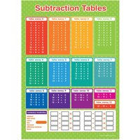 A3 Subtraction Tables Poster Maths Educational Learning Teaching Resource - Educational Gifts