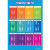 A3 Times Table Poster Numeracy Educational Learning Teaching Resource  BLUE - Educational Gifts