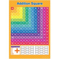 A3 Addition Square 12  12 Poster Maths Educational Learning Teaching Resource - Educational Gifts