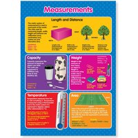 A3 laminated Metric Units Measurements Maths/Science educational poster - Educational Gifts