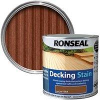 Ronseal Rich Teak Matt Decking Stain 2.5L