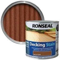 Ronseal Rich teak Matt Decking Wood stain  5L