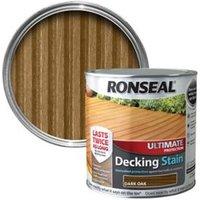 Ronseal Ultimate Dark oak Matt Decking Wood stain  2.5L