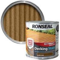 Ronseal Ultimate Dark oak Matt Decking Wood stain  5L