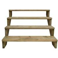 Step Deck Stair Kit