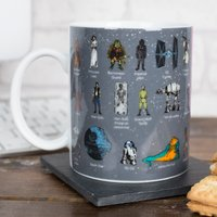 Star Wars Glossary Mug - Star Wars Gifts