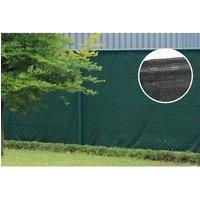 Giardino schaduwdoek Ombra Zicht zwart 95x150cm 10 meter