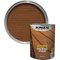 Ronseal Quick-drying Rich teak Matt Decking Wood stain  5L