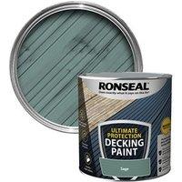 Ronseal Ultimate protection Matt sage Decking paint  2.5L