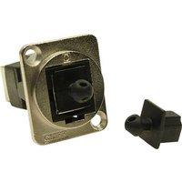 Cliff Staubschutz für USB3-C-Buchse CP30296 Staubschutz CP30296 Inhalt