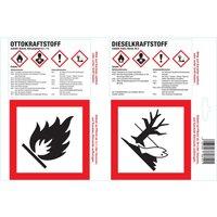 4er Bogen Haftetiketten für Otto-/Dieselkraftstoff