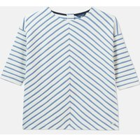 Blue Stripe 207507 Zip Back Sweatshirt  Size 14