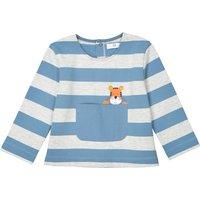 Kangaroo Pocket Sweatshirt, Birth-2 Years