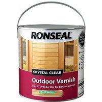 Crystal Clear Outdoor Varnish Matt 750ml (RSLCCODVM750)
