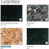 Netfurniture - Gensifer Granite Round Kitchen Table with Retro Base and a range of top options from £500 Ubatuba - Granite 75 cm - Round 75 cm Round
