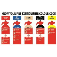 Know Your Fire Extinguisher 30x50cm Sign - SR11168