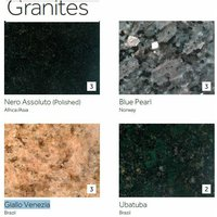 Netfurniture - Osling Round Marble Or Granite Tall Poseur Bar Kitchen Table Stainless Steel Frame Various Sizes Blue - Granite 60cm Poseur