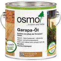 013 Garapa Öl Naturgetönt 2,5 Ltr - Osmo