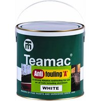 Red Teamac Deck Paint Smooth 20 Litres