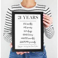 21st Birthday Milestone Print