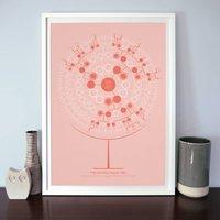 Personalised Family Tree Art Print: Five Generations, Rose Quartz/Rose/Quartz
