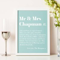 Personalised Couples Dictionary Print, Blue/Sky Blue/Purple