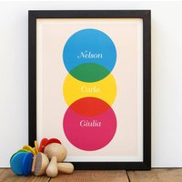 Personalised Family Or Wedding Venn Print