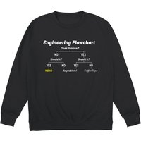Engineering Flowchart Sweatshirt - Engineering Gifts