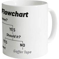 Engineering Flowchart Mug - Engineering Gifts