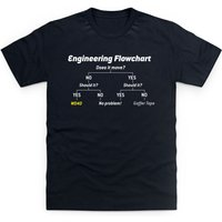 Engineering Flowchart T Shirt - Engineering Gifts