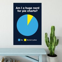Pie Charts Poster - Shot Dead In The Head Gifts