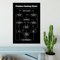 Problem Solving Flowchart Poster - Shot Dead In The Head Gifts