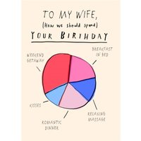 To My Wife, How We Should Spend Your Birthday Pie Chart Personalised Card, Giant Size By Moonpig