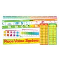 Place Value System Wall Chart (5 pieces)