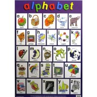 Alphabet (Laminated posters)