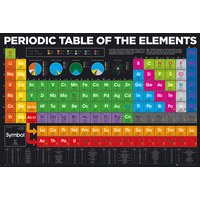 Periodic Table Elements 2018 Maxi Poster