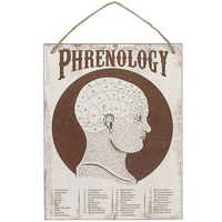 Phrenology Wall Sign