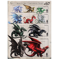 Large Dragon Size Comparison Chart Canvas Picture by Anne Stokes