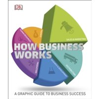 How Business Works : A Graphic Guide to Business Success
