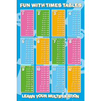 Educational Times Table Maxi Poster