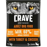 Crave Dog with Turkey & Chicken