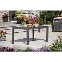 Bien choisir une table de jardin en résine tressée pas chère ...