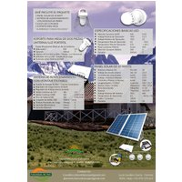 thunderbolt-solar-panel-kit-45-watt